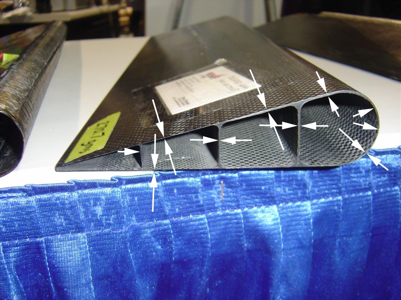 B-Carbon flap dimensioning